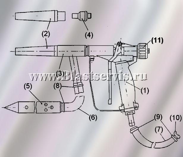 Пескоструйный аппарат инжекторного типа своими руками 52