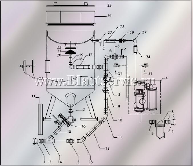 Схема пескоструйного аппарата